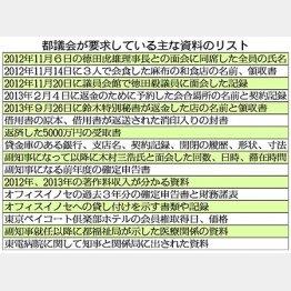 さらに増える可能性/(C)日刊ゲンダイ