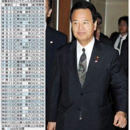 甘利明氏には健康不安も…/(C)日刊ゲンダイ