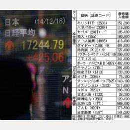 1万8000円台も視野/(C)日刊ゲンダイ