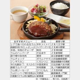 ランチでも楽しめるラムバーグ(羊肉酒場)/(C)日刊ゲンダイ