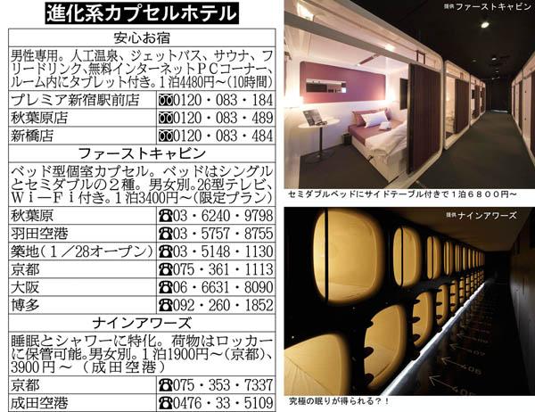 【社会】数カ月先まで予約で満室!進化したカプセルホテルの快適度はすごい!!