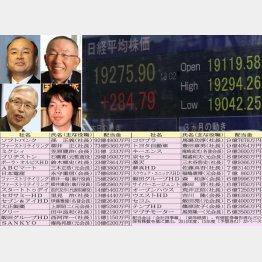 トップはソフトバンクの孫正義会長で92億円