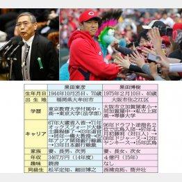 日本には今、2人の注目の黒田がいる