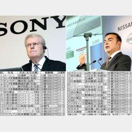 日産ゴーン社長(右上)は5年で総額48億円(左上はソニーのストリンガー元CEO)