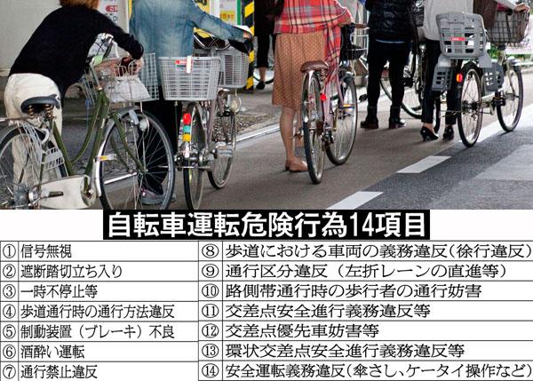 ... 自転車取り締まり規定」素朴な