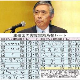 黒田総裁の責任は重大