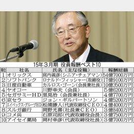 オリックスの宮内元会長は断トツ(C)日刊ゲンダイ