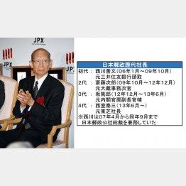 日本郵政の歴代社長