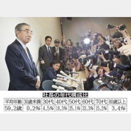 退任表明の鈴木敏文氏