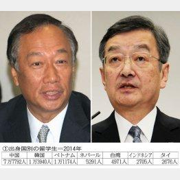 鴻海の郭台銘会長(左)とシャープの高橋興三社長