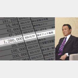 「元愛人」報道の店に5年で3350万円