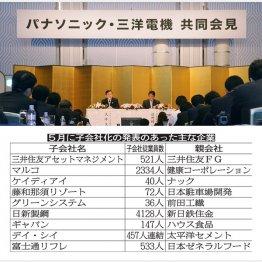 08年、パナソニックと三洋電機の「資本・業務提携に関する協議開始」会見