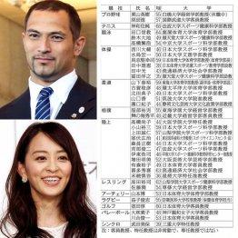 室伏広治(左上)は東京医科歯科大教授、田中理恵(左下)は母校日体大助教