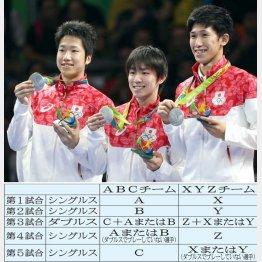 メダルを手にする日本(左から水谷、丹羽、吉村)
