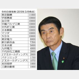 東京電力8000株も保有