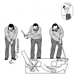 中村寅吉<17>SWはゆっくり振ってヘッドの重みを利用する