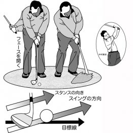 イラスト・渡辺隆司
