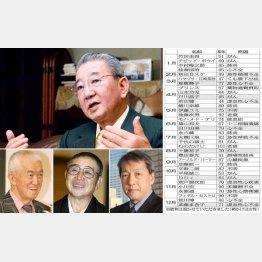 (上から時計回りに)小川宏氏、武田圭吾氏、大橋巨泉氏、永六輔氏