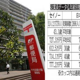 日本郵政×セイノー ハガキ値上げの業界ガリバーと企業間物流トップの待遇は